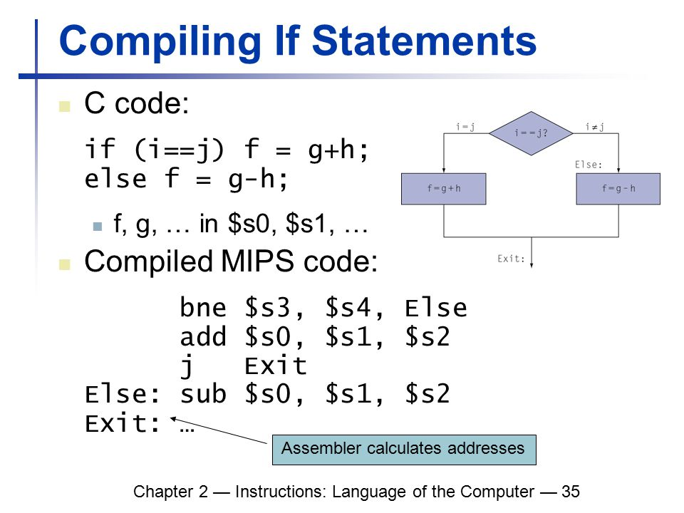 Chapter 2 — Instructions: Language of the Computer — 35 Compiling If Statements C code: if (i==j) f = g+h; else f = g-h; f, g, … in $s0, $s1, … Compiled MIPS code: bne $s3, $s4, Else add $s0, $s1, $s2 j Exit Else: sub $s0, $s1, $s2 Exit: … Assembler calculates addresses