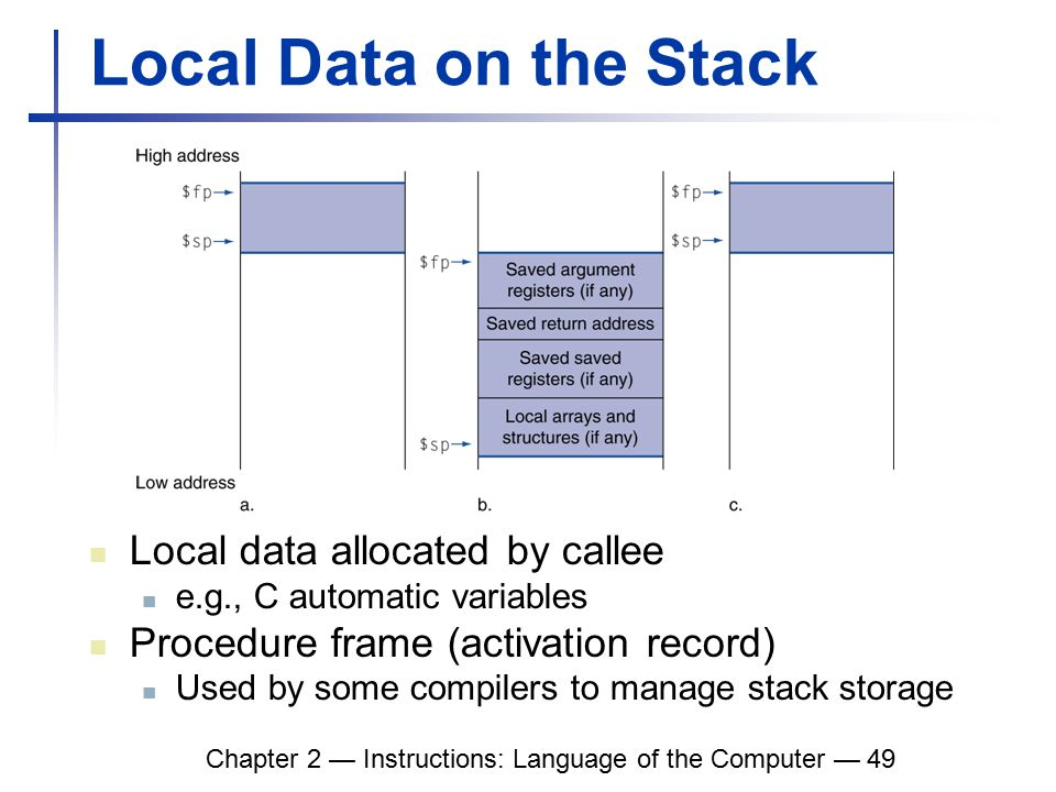 Chapter 2 — Instructions: Language of the Computer — 49 Local Data on the Stack Local data allocated by callee e.g., C automatic variables Procedure frame (activation record) Used by some compilers to manage stack storage