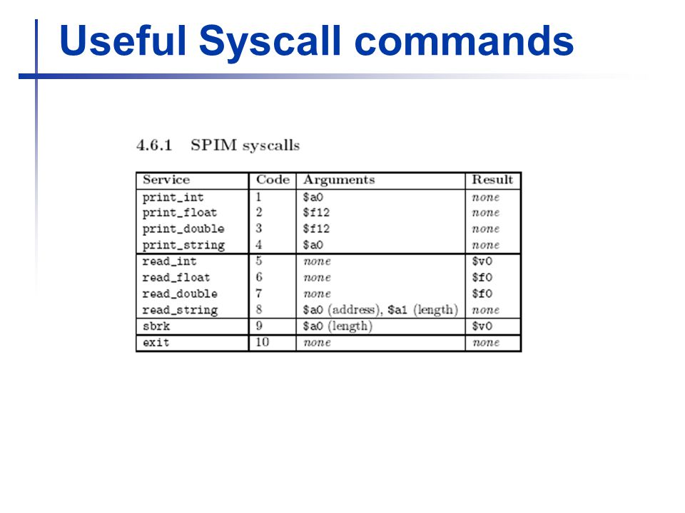 Useful Syscall commands