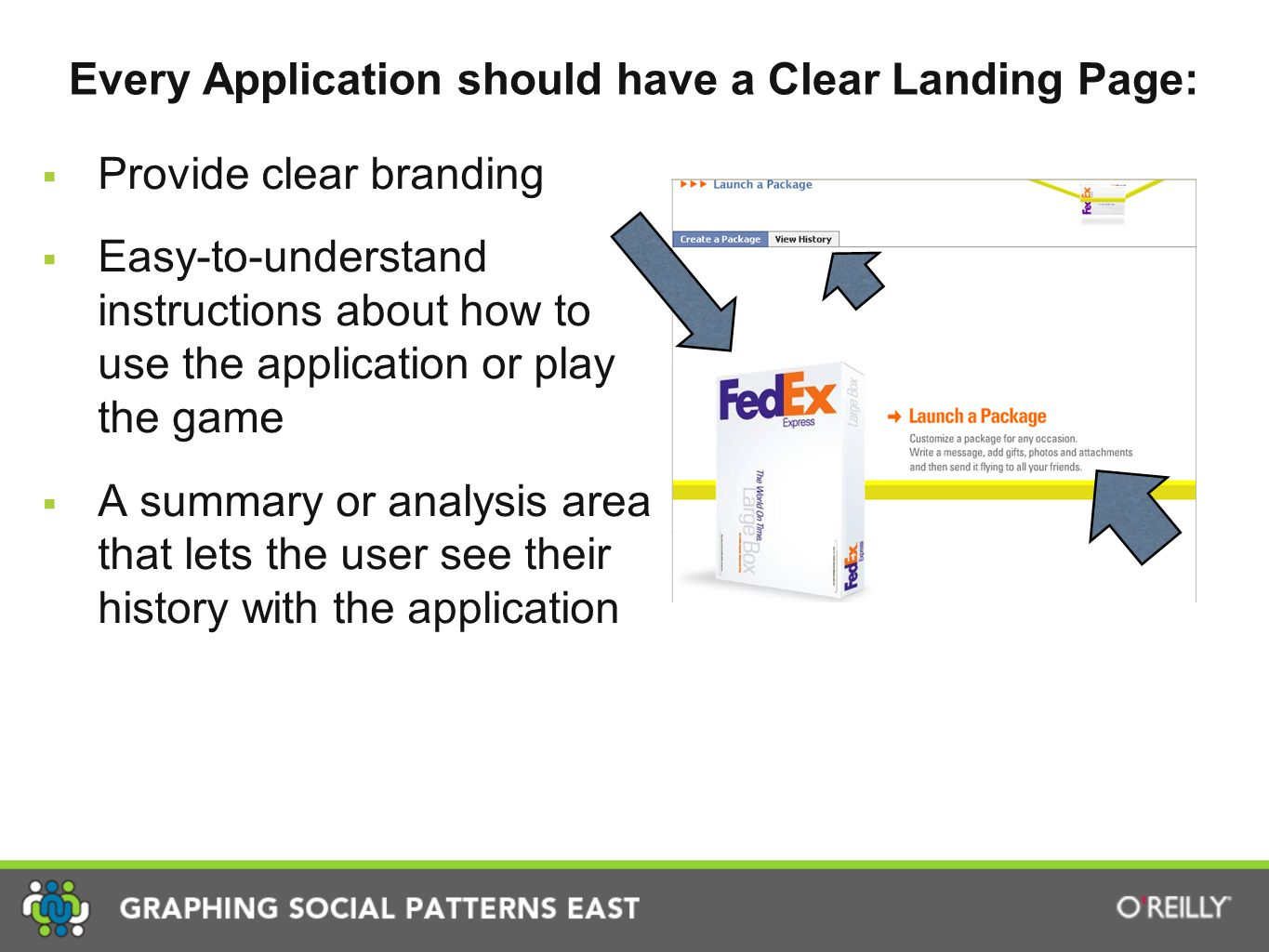Every Application should have a Clear Landing Page:  Provide clear branding  Easy-to-understand instructions about how to use the application or play the game  A summary or analysis area that lets the user see their history with the application
