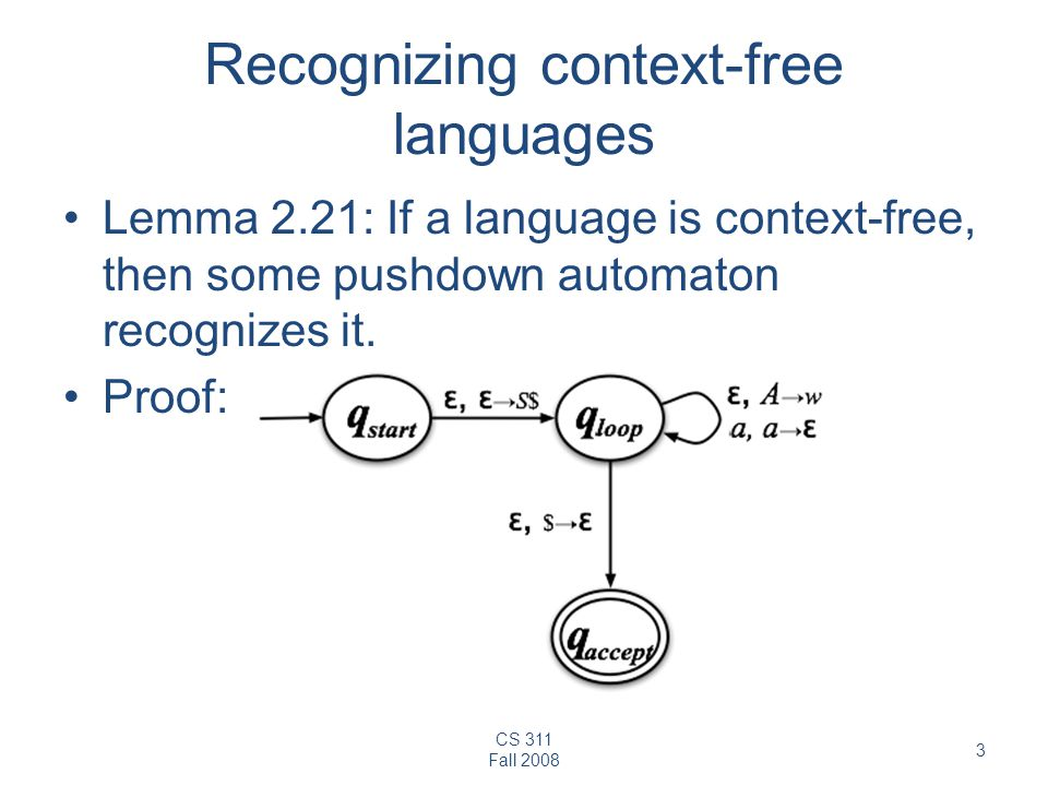 CS 311 Fall Recognizing context-free languages Lemma 2.21: If a language is context-free, then some pushdown automaton recognizes it.