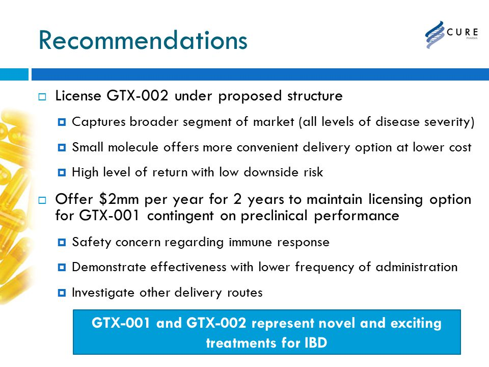 Recommendations  License GTX-002 under proposed structure  Captures broader segment of market (all levels of disease severity)  Small molecule offers more convenient delivery option at lower cost  High level of return with low downside risk  Offer $2mm per year for 2 years to maintain licensing option for GTX-001 contingent on preclinical performance  Safety concern regarding immune response  Demonstrate effectiveness with lower frequency of administration  Investigate other delivery routes GTX-001 and GTX-002 represent novel and exciting treatments for IBD