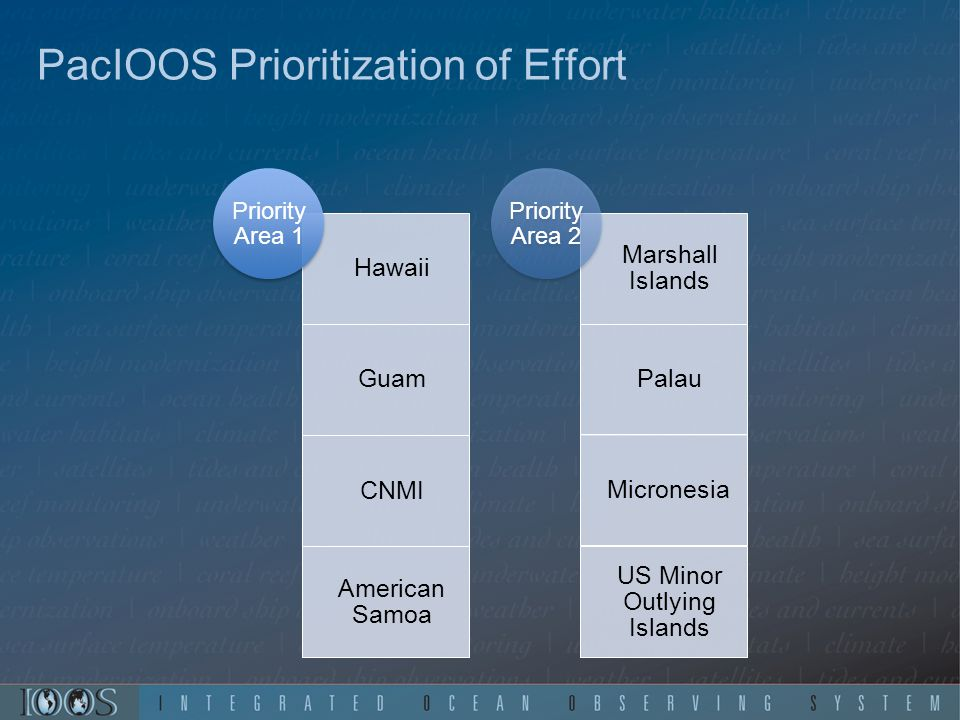 PacIOOS Prioritization of Effort Hawaii Guam CNMI American Samoa Priority Area 1 Marshall Islands Palau Micronesia US Minor Outlying Islands Priority Area 2