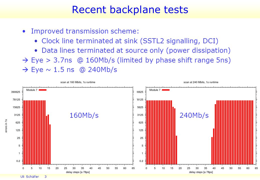 Uli Schäfer 3 Recent backplane tests Improved transmission scheme: Clock line terminated at sink (SSTL2 signalling, DCI) Data lines terminated at source only (power dissipation)  Eye > 160Mb/s (limited by phase shift range 5ns)  Eye ~ Mb/s 160Mb/s240Mb/s