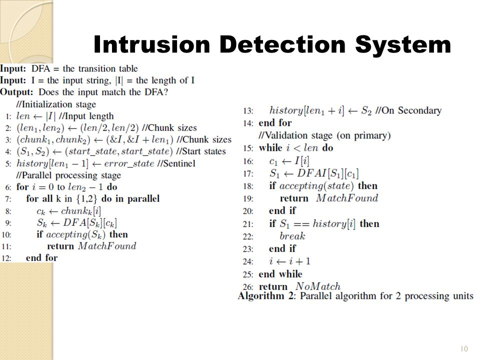 Intrusion Detection System 10