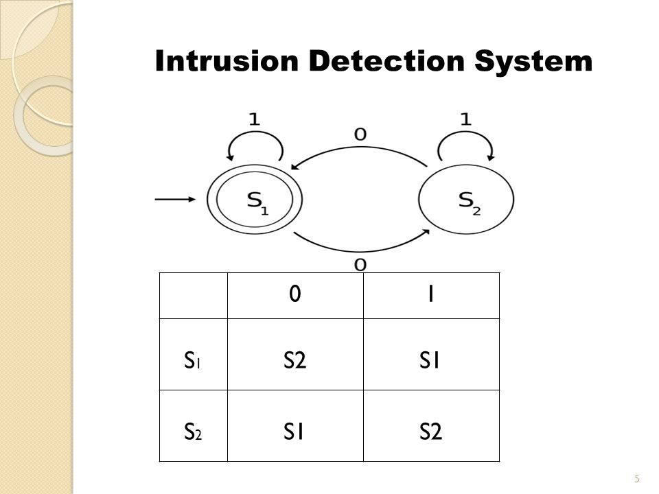 Intrusion Detection System 5 01 S1S1 S2S1 S2S2 S2