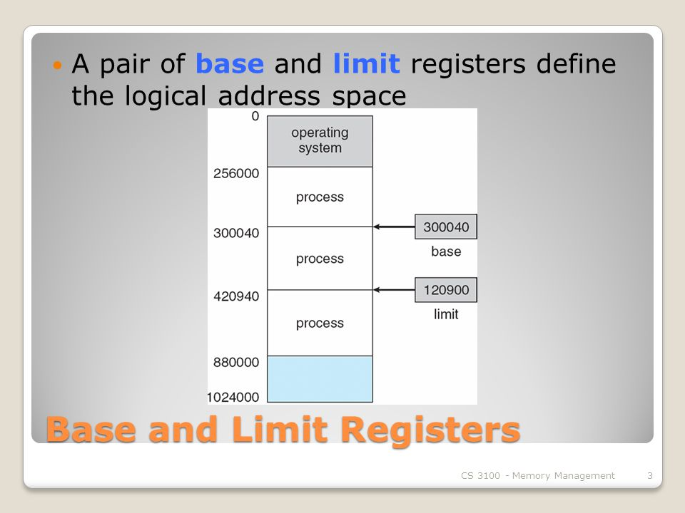 Base and Limit Registers A pair of base and limit registers define the logical address space CS Memory Management3