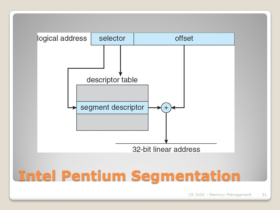 Intel Pentium Segmentation CS Memory Management51