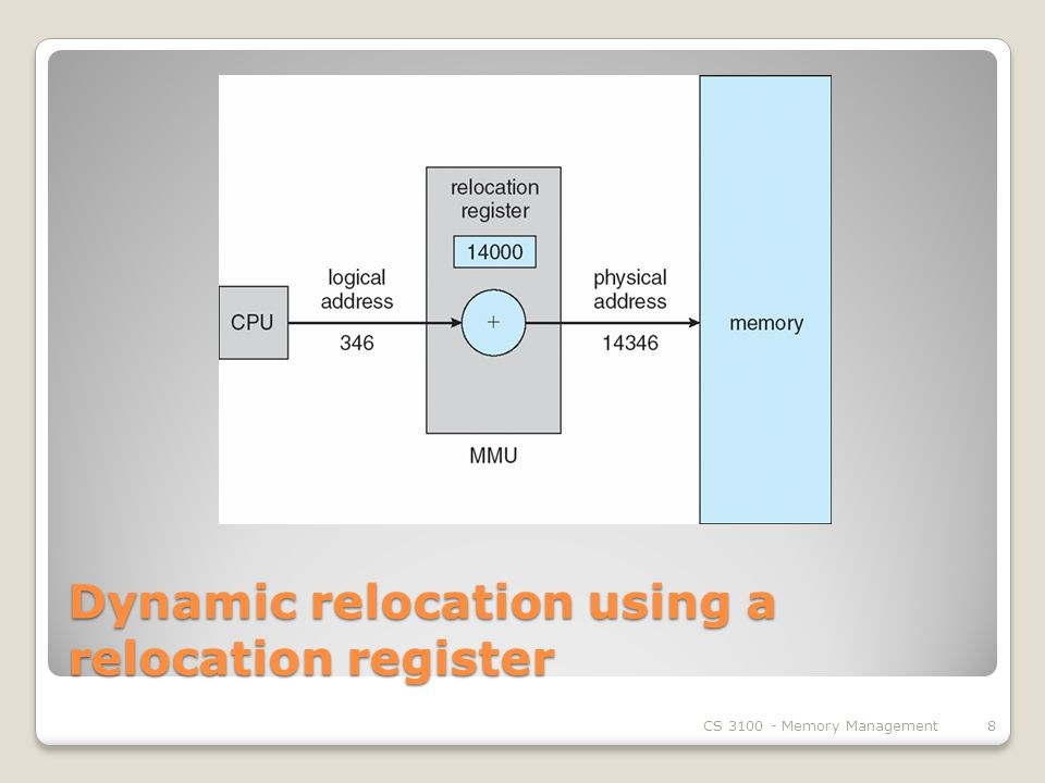 Dynamic relocation using a relocation register CS Memory Management8