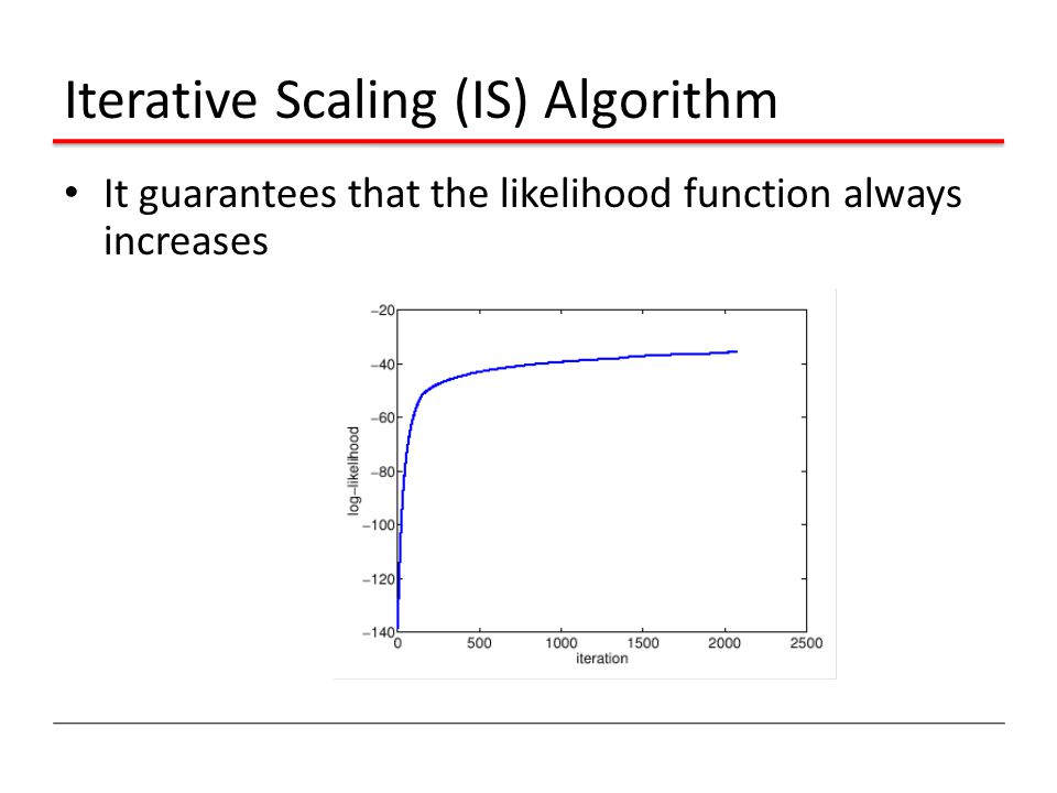 Iterative Scaling (IS) Algorithm It guarantees that the likelihood function always increases