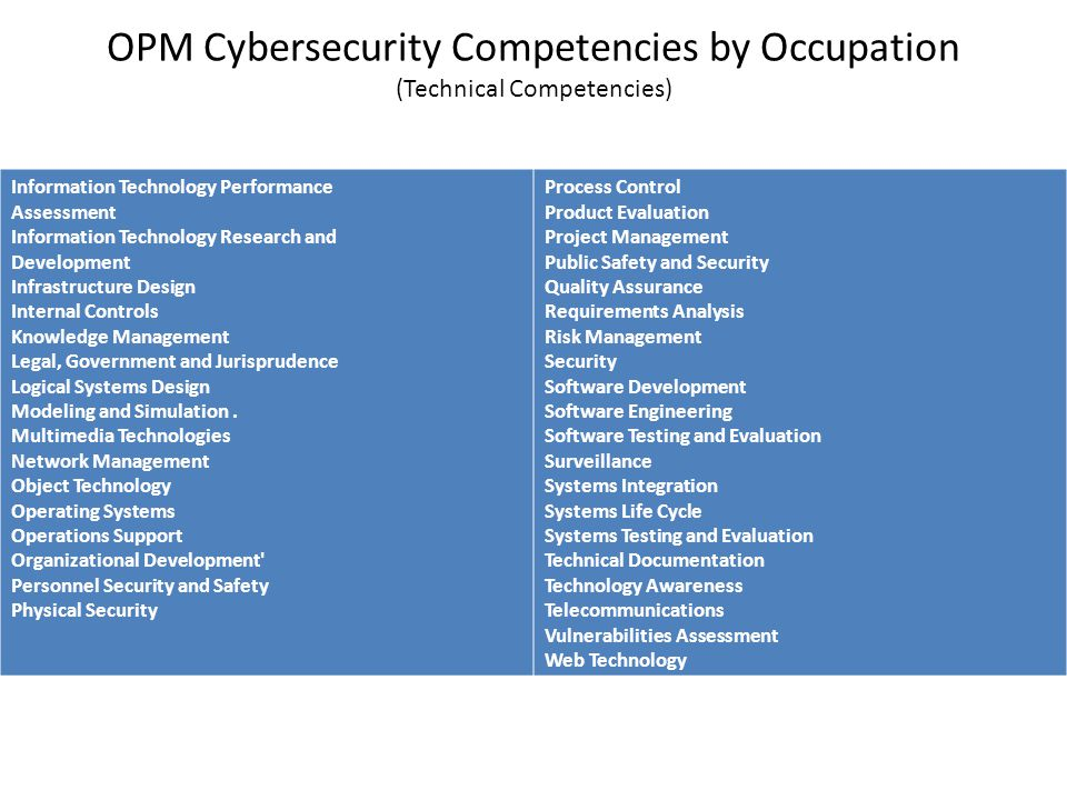 OPM Cybersecurity Competencies by Occupation (Technical Competencies) Information Technology Performance Assessment Information Technology Research and Development Infrastructure Design Internal Controls Knowledge Management Legal, Government and Jurisprudence Logical Systems Design Modeling and Simulation.