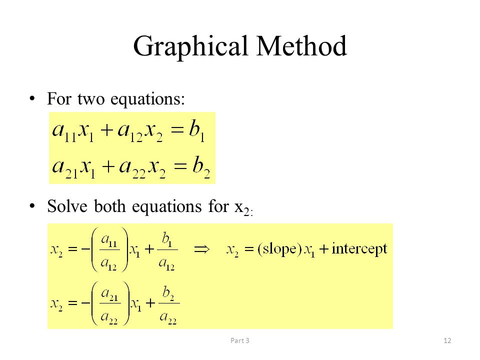 Part 312 Graphical Method For two equations: Solve both equations for x 2: