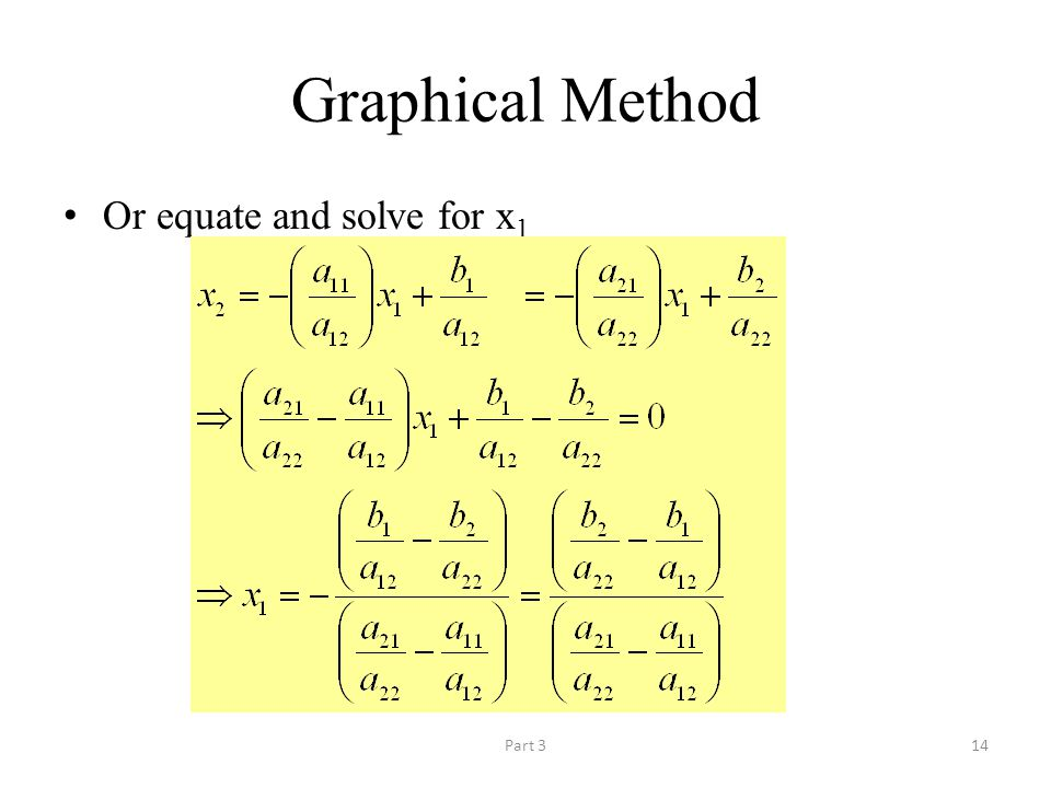 Part 314 Graphical Method Or equate and solve for x 1