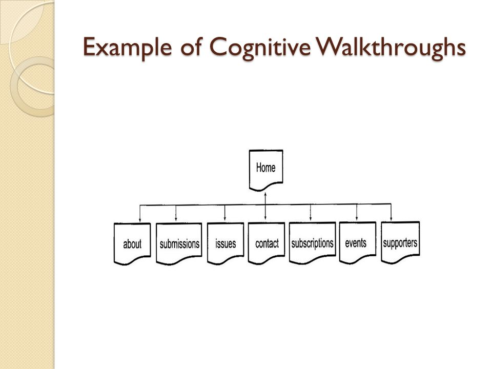 Example of Cognitive Walkthroughs