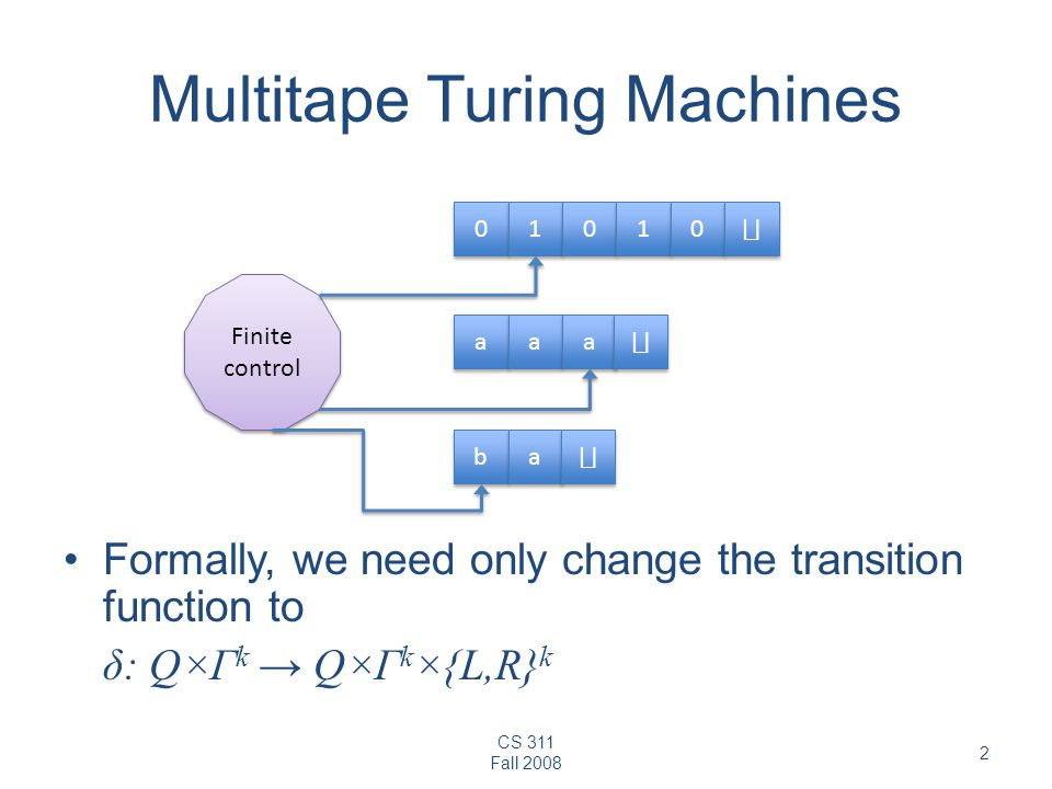 CS 311 Fall Multitape Turing Machines Formally, we need only change the transition function to δ: Q×Γ k → Q×Γ k ×{L,R} k Finite control a a a a a a b b a a