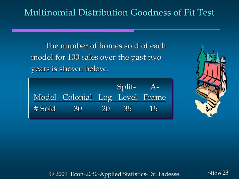 23 Slide © 2009 Econ-2030-Applied Statistics-Dr. Tadesse.