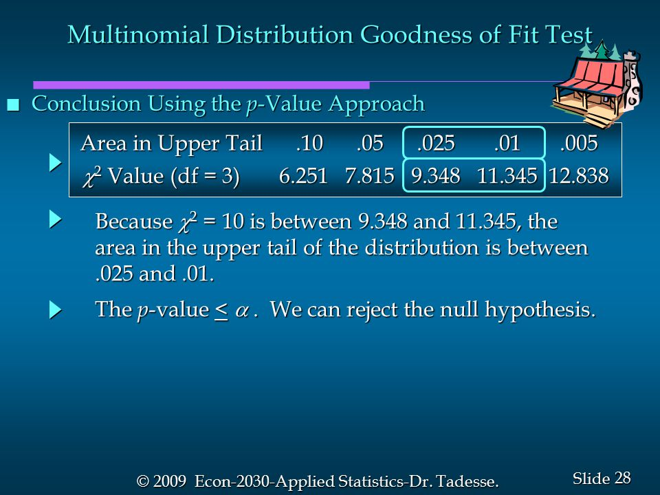 28 Slide © 2009 Econ-2030-Applied Statistics-Dr. Tadesse.