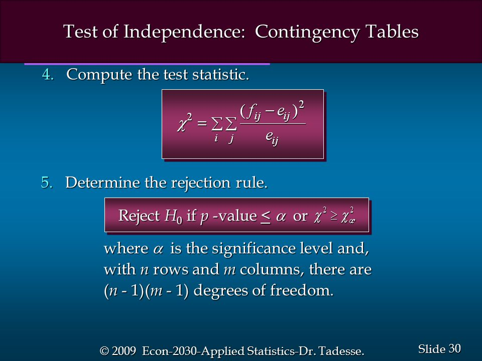 30 Slide © 2009 Econ-2030-Applied Statistics-Dr. Tadesse.