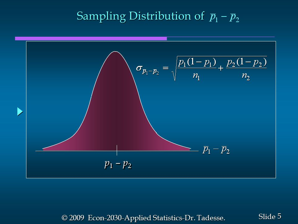 5 5 Slide © 2009 Econ-2030-Applied Statistics-Dr. Tadesse. Sampling Distribution of p 1 – p 2