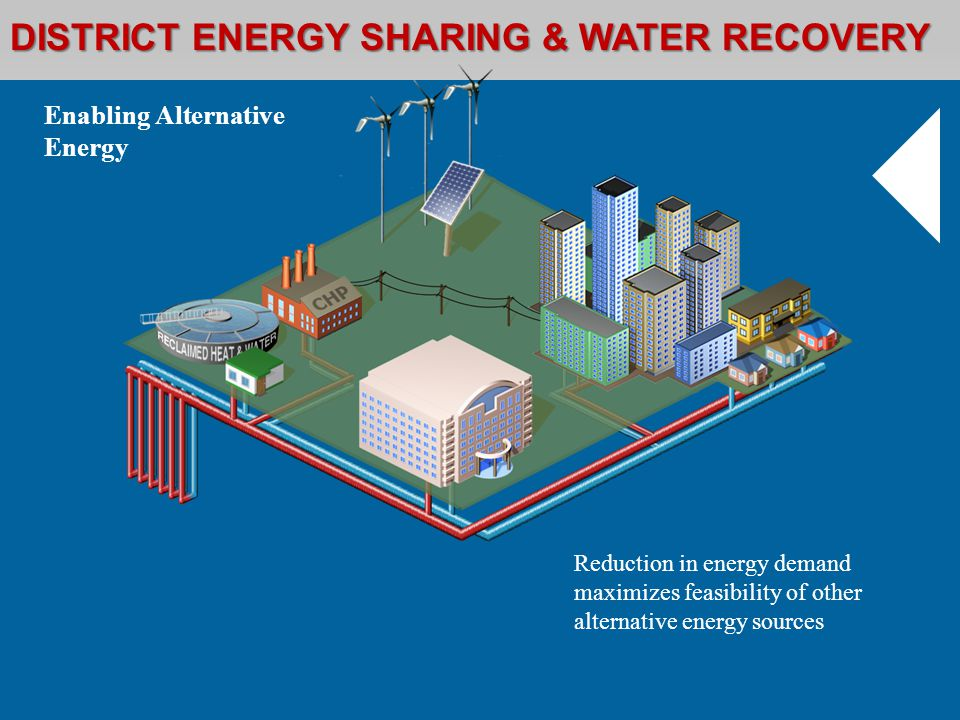 Enabling Alternative Energy Reduction in energy demand maximizes feasibility of other alternative energy sources DISTRICT ENERGY SHARING & WATER RECOVERY
