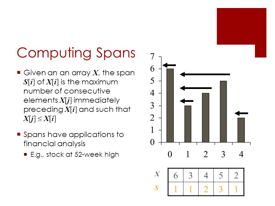 X S Computing Spans  Given an an array X, the span S[i] of X[i] is the maximum number of consecutive elements X[j] immediately preceding X[i] and such that X[j]  X[i]  Spans have applications to financial analysis  E.g., stock at 52-week high