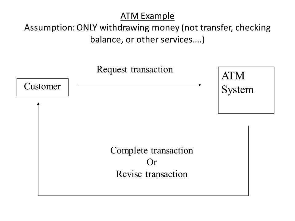 Context diagram what is it system context diagram are diagrams customer atm system complete transaction or revise transaction request transaction ccuart Images