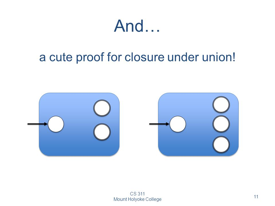 CS 311 Mount Holyoke College 11 And… a cute proof for closure under union!