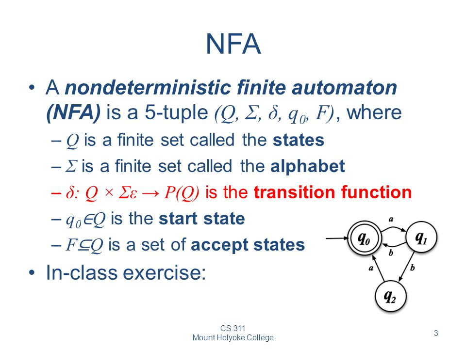CS 311 Mount Holyoke College 3 NFA A nondeterministic finite automaton (NFA) is a 5-tuple (Q, Σ, δ, q 0, F), where – Q is a finite set called the states – Σ is a finite set called the alphabet – δ: Q × Σε → P(Q) is the transition function – q 0 ∈ Q is the start state – F ⊆ Q is a set of accept states In-class exercise: