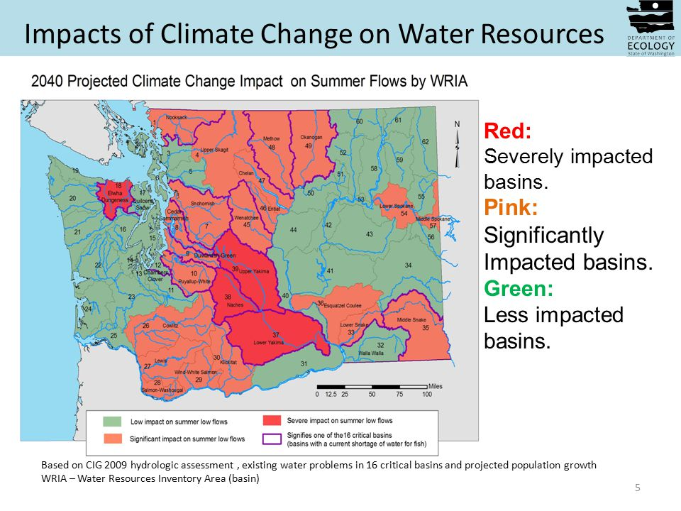 Impacts of Climate Change on Water Resources Red: Severely impacted basins.