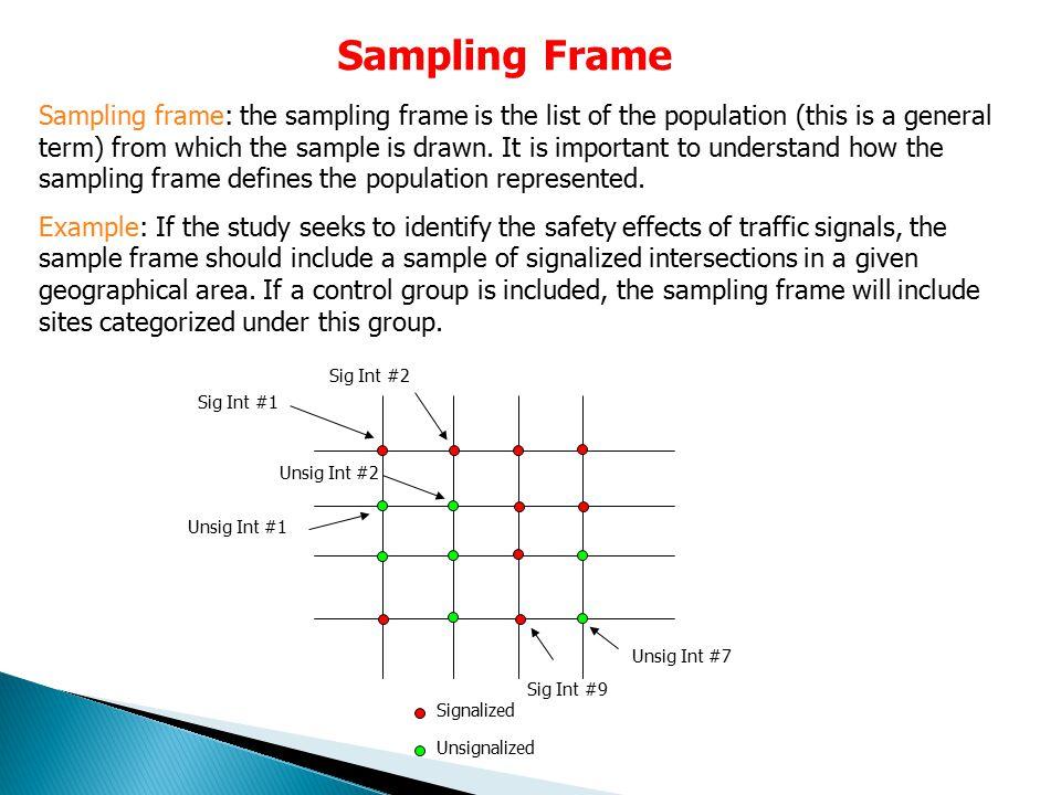 Chapter 11 sampling design. Chapter 11 sampling design. Ppt.