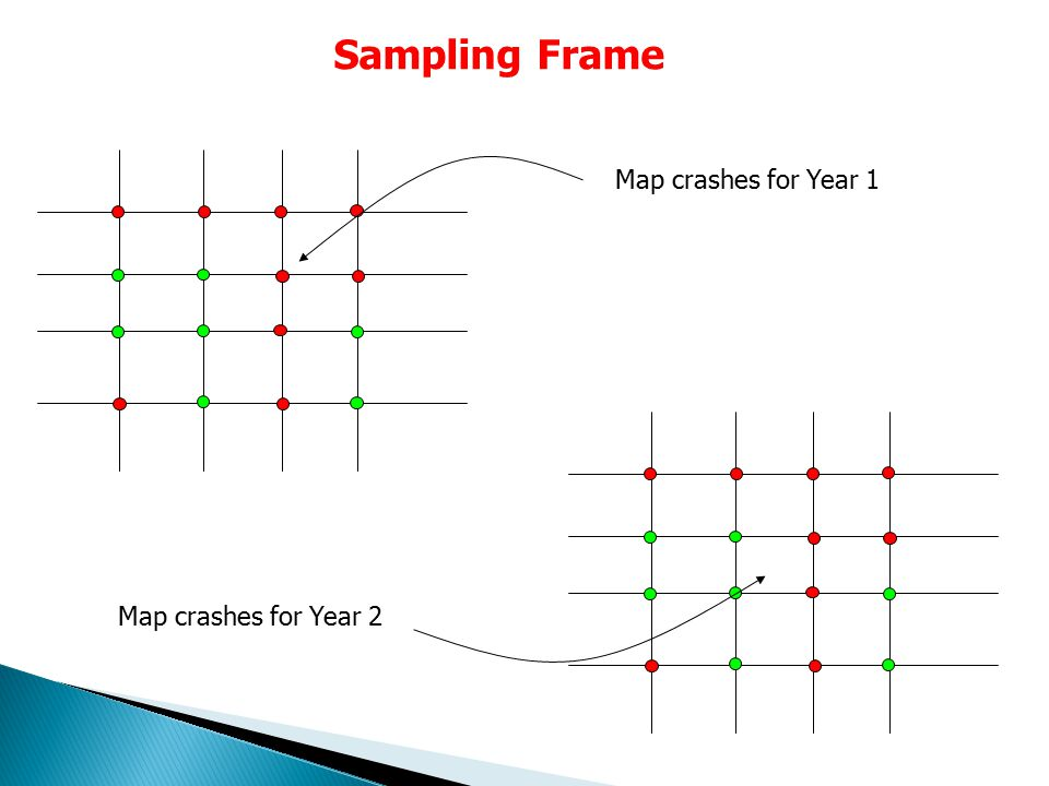 Spring Sampling Frame Sampling frame: the sampling frame is the list ...