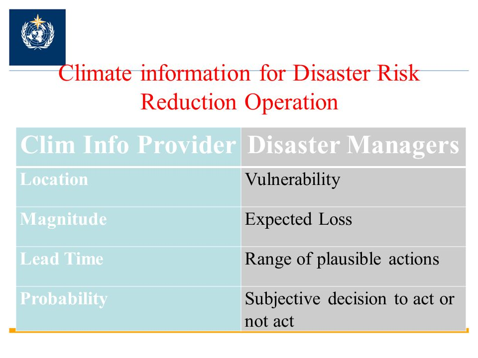 Climate information for Disaster Risk Reduction Operation Clim Info ProviderDisaster Managers LocationVulnerability MagnitudeExpected Loss Lead TimeRange of plausible actions ProbabilitySubjective decision to act or not act