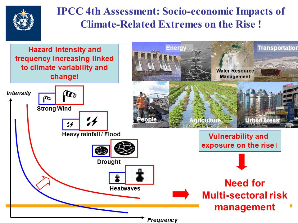 IPCC 4th Assessment: Socio-economic Impacts of Climate-Related Extremes on the Rise .
