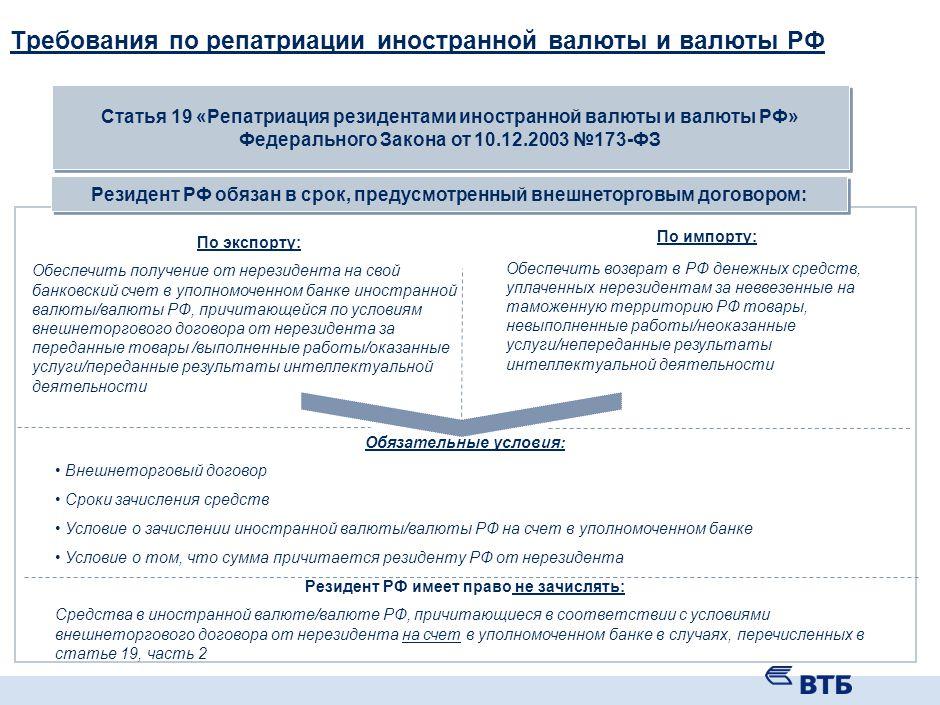 Договор между резидентами гарантийные обязательства законодательство рф
