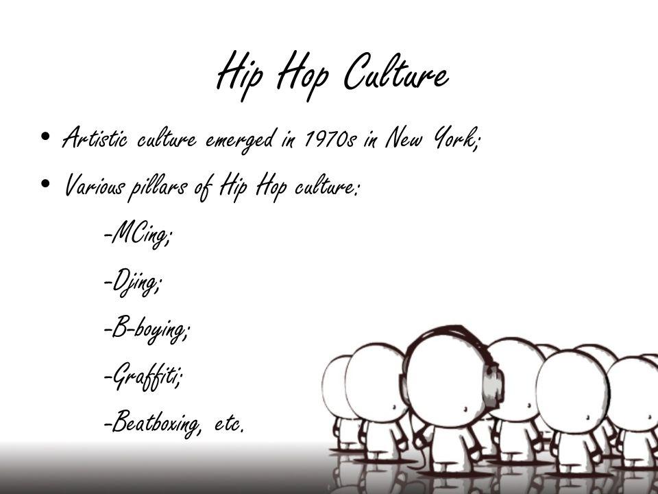 Research presentation hip hop.