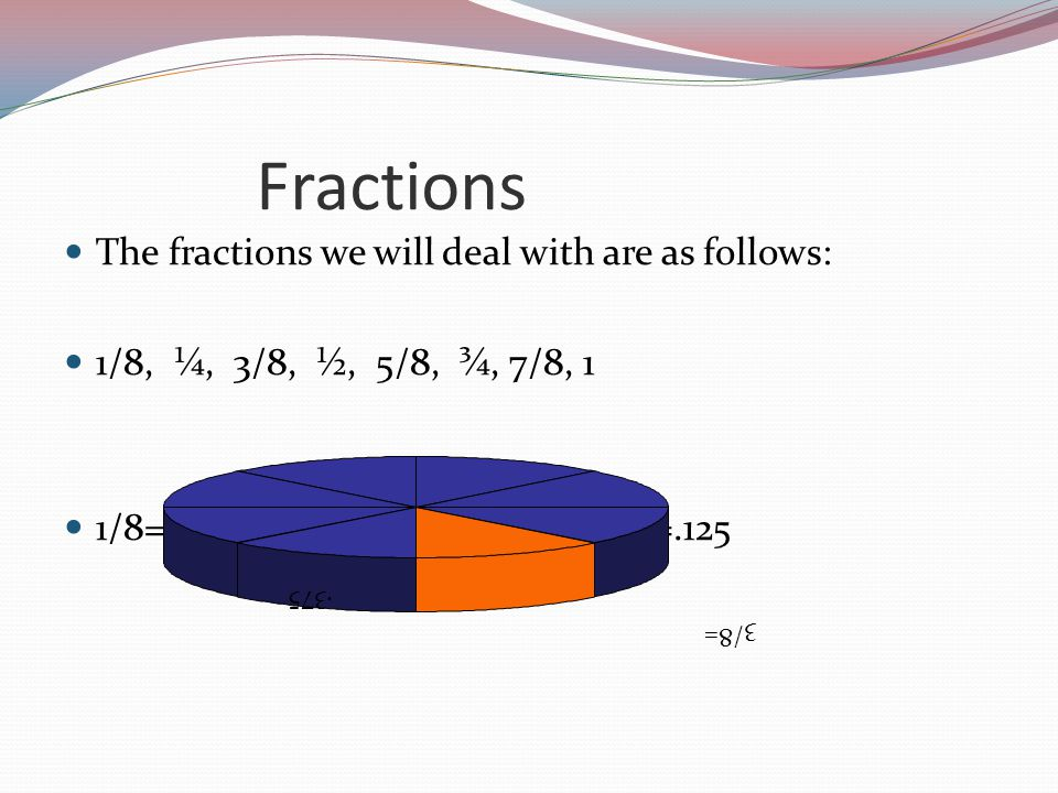 Fractional Decimal Equivalents There Are Several Uses For Equivalents For Fractions In Our Shop We Need To Know That Is 500 To Use Taps And Dies To Ppt Download