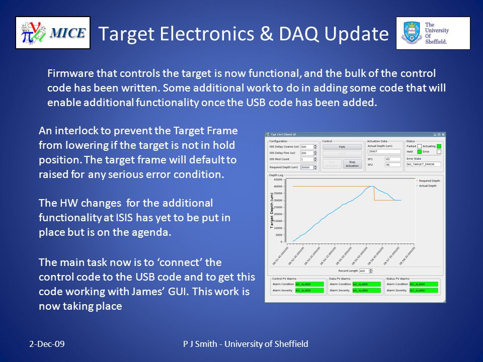 MICE Target Electronics & DAQ Update Firmware that controls the target is now functional, and the bulk of the control code has been written.