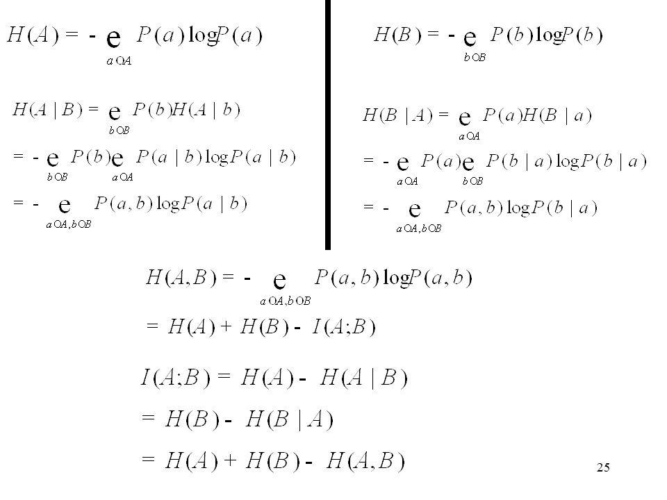 計算 エントロピー うさぎでもわかる情報量・エントロピー・相互情報量(情報理論)