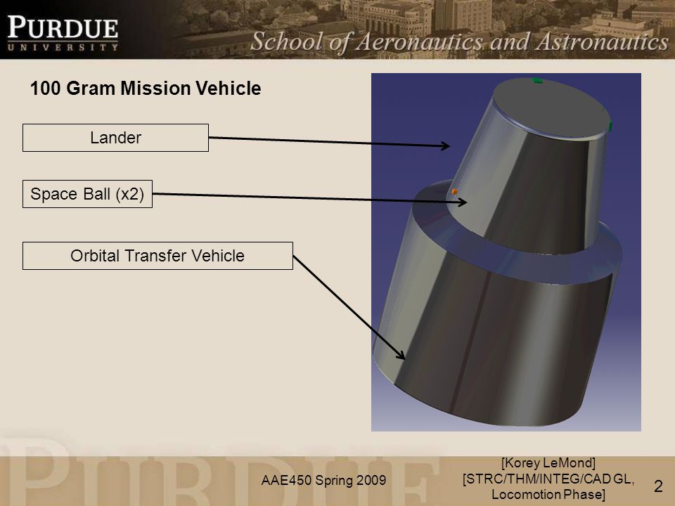 AAE450 Spring Gram Mission Vehicle Lander Orbital Transfer Vehicle [Korey LeMond] [STRC/THM/INTEG/CAD GL, Locomotion Phase] 2 Space Ball (x2)
