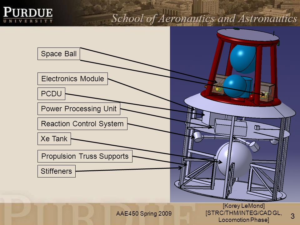 AAE450 Spring 2009 [Korey LeMond] [STRC/THM/INTEG/CAD GL, Locomotion Phase] 3 Space Ball Electronics Module Reaction Control System Xe Tank Propulsion Truss Supports Stiffeners Power Processing Unit PCDU