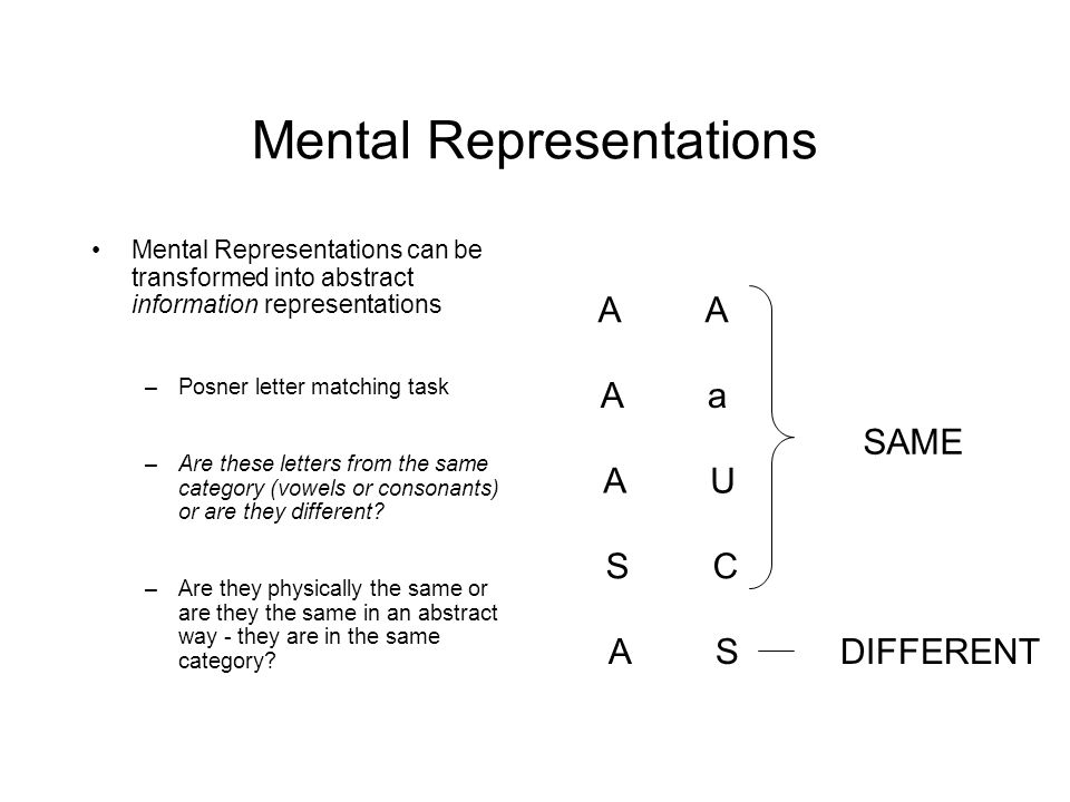 Mental Representations Mental Representations can be transformed into abstract information representations –Posner letter matching task –Are these letters from the same category (vowels or consonants) or are they different.