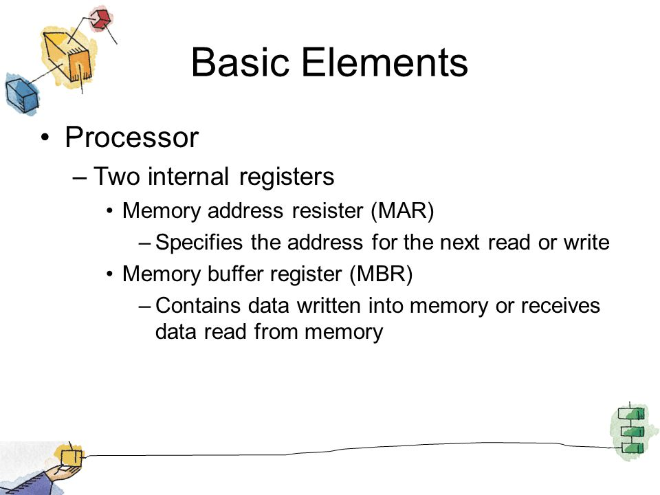 Basic Elements Processor –Two internal registers Memory address resister (MAR) –Specifies the address for the next read or write Memory buffer register (MBR) –Contains data written into memory or receives data read from memory