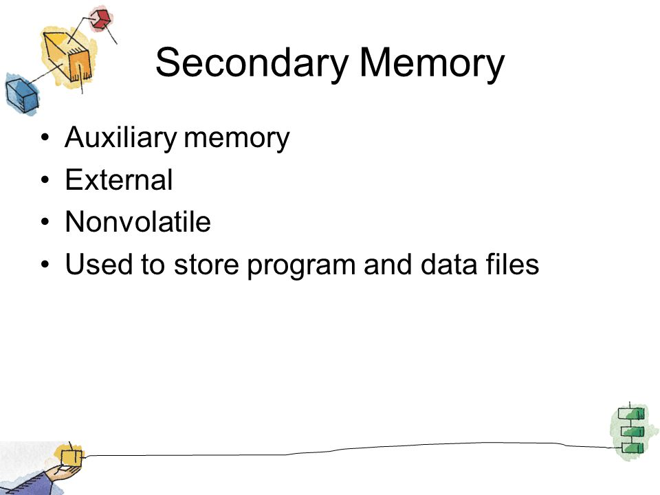 Secondary Memory Auxiliary memory External Nonvolatile Used to store program and data files