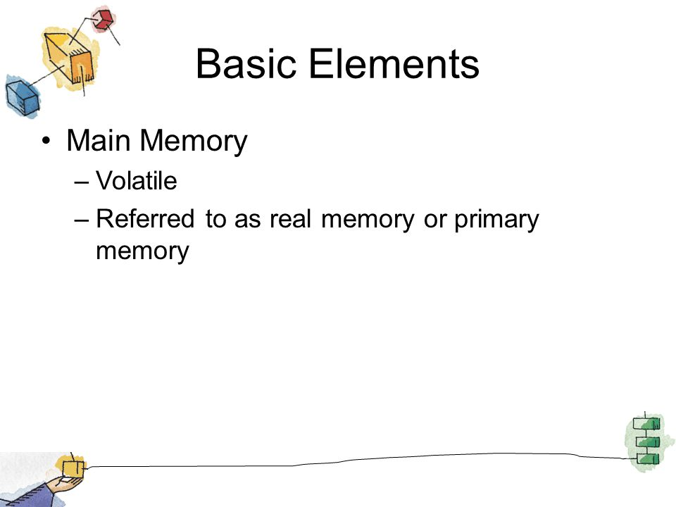 Basic Elements Main Memory –Volatile –Referred to as real memory or primary memory