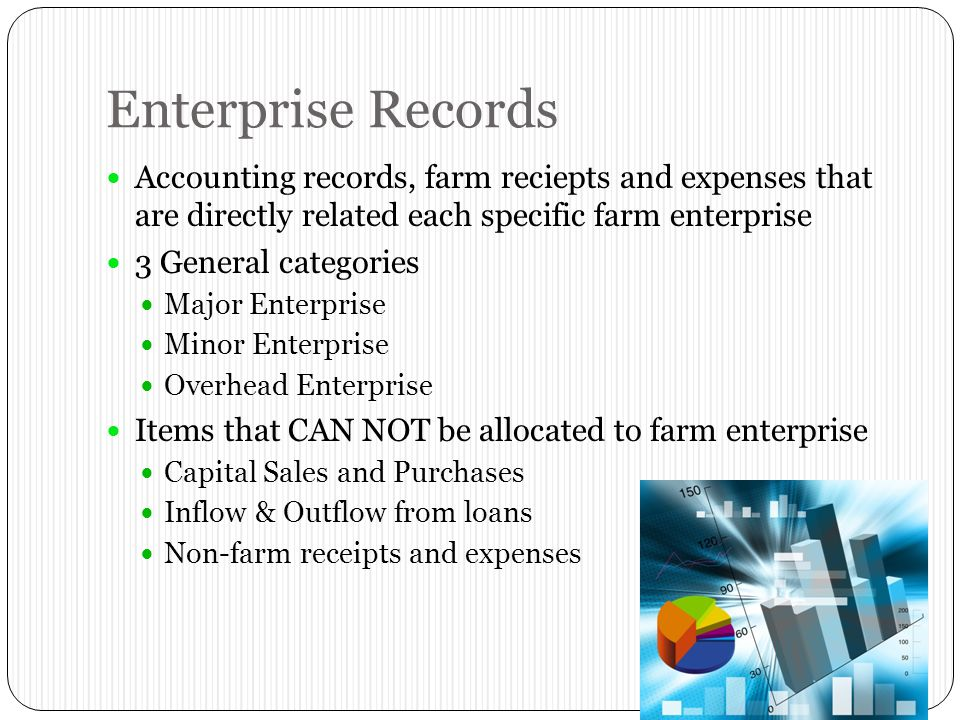Enterprise Records Accounting records, farm reciepts and expenses that are directly related each specific farm enterprise 3 General categories Major Enterprise Minor Enterprise Overhead Enterprise Items that CAN NOT be allocated to farm enterprise Capital Sales and Purchases Inflow & Outflow from loans Non-farm receipts and expenses