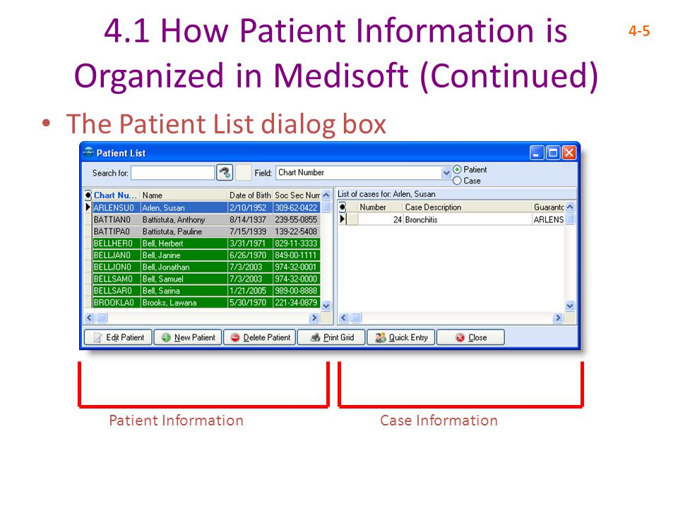 4.1 How Patient Information is Organized in Medisoft (Continued) 4-5 The Patient List dialog box Patient InformationCase Information