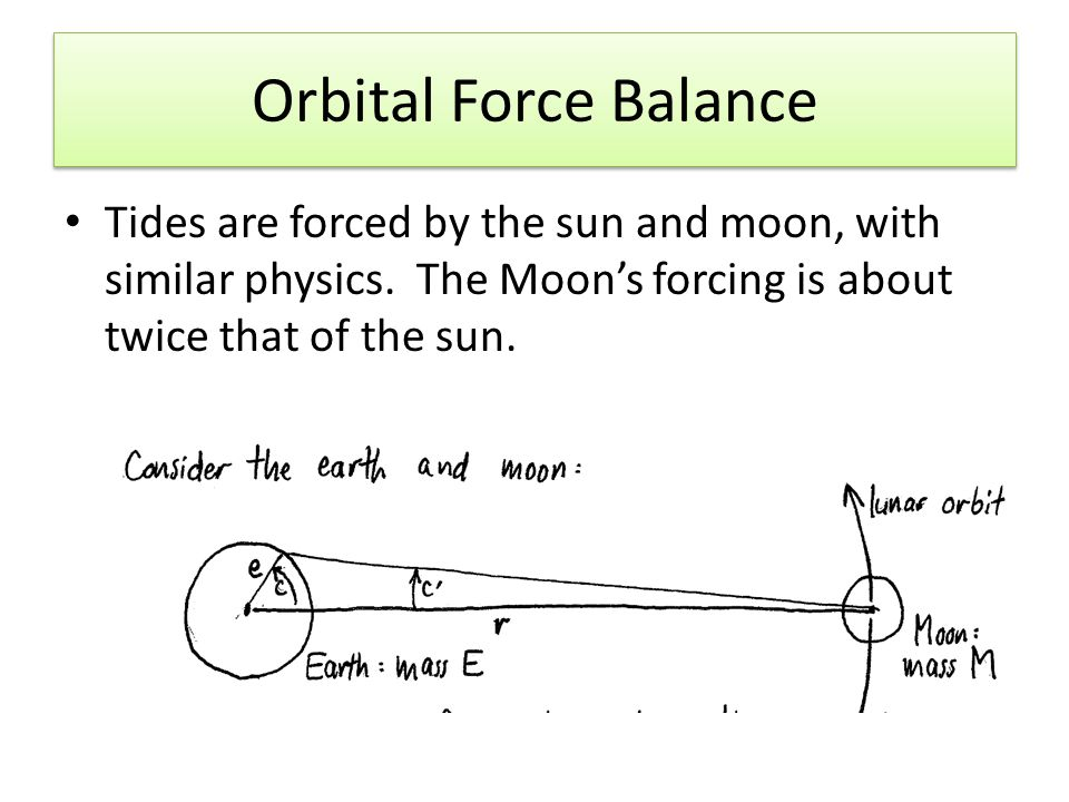 Orbital Force Balance Tides are forced by the sun and moon, with similar physics.