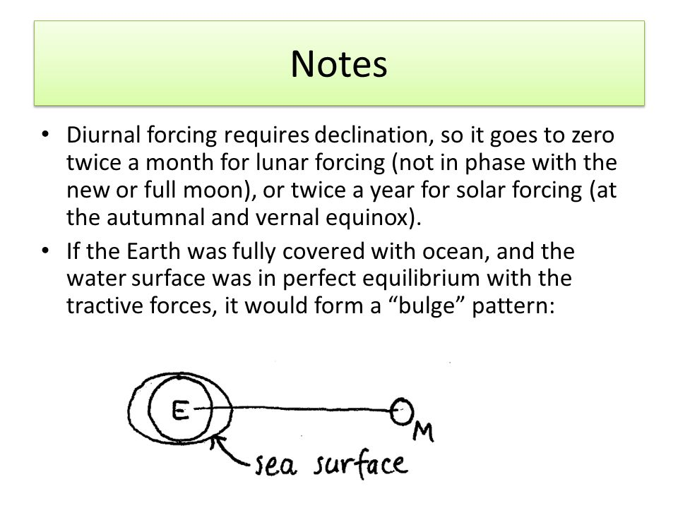 Notes Diurnal forcing requires declination, so it goes to zero twice a month for lunar forcing (not in phase with the new or full moon), or twice a year for solar forcing (at the autumnal and vernal equinox).