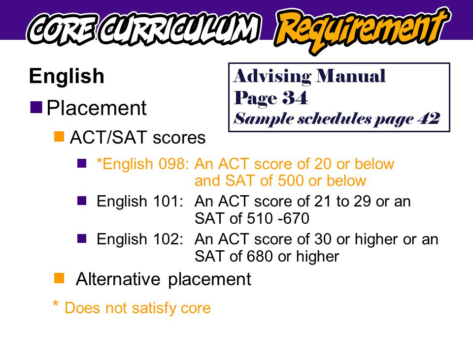 English  Placement  ACT/SAT scores  *English 098:An ACT score of 20 or below and SAT of 500 or below  English 101: An ACT score of 21 to 29 or an SAT of  English 102: An ACT score of 30 or higher or an SAT of 680 or higher  Alternative placement * Does not satisfy core Advising Manual Page 34 Sample schedules page 42