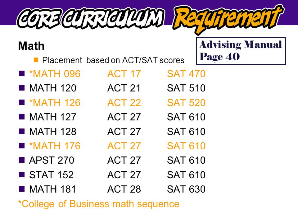 Math  Placement based on ACT/SAT scores  *MATH 096ACT 17SAT 470  MATH 120 ACT 21SAT 510  *MATH 126 ACT 22SAT 520  MATH 127 ACT 27SAT 610  MATH 128 ACT 27SAT 610  *MATH 176ACT 27SAT 610  APST 270 ACT 27SAT 610  STAT 152 ACT 27SAT 610  MATH 181 ACT 28SAT 630 *College of Business math sequence Advising Manual Page 40